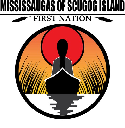 Scugog Cultural Connections: A Multi-Arts Symposium